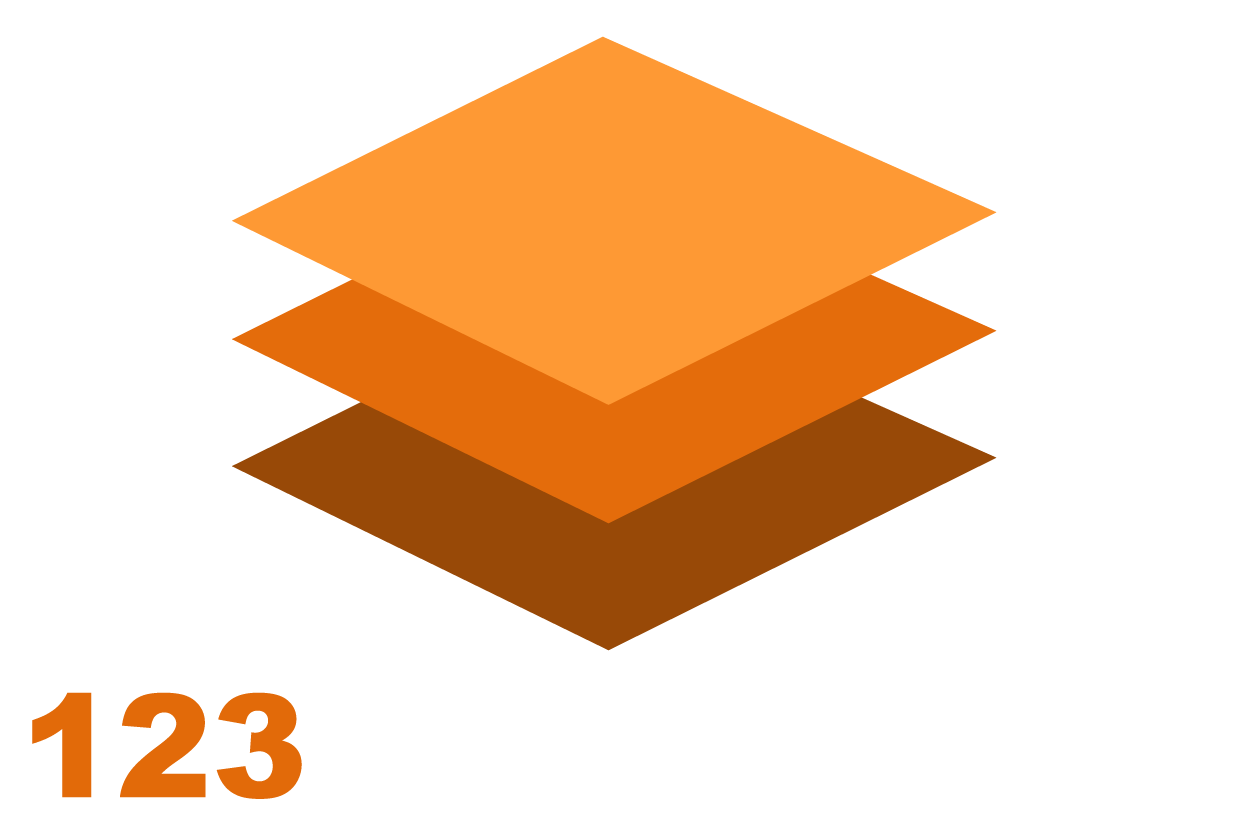 123Product